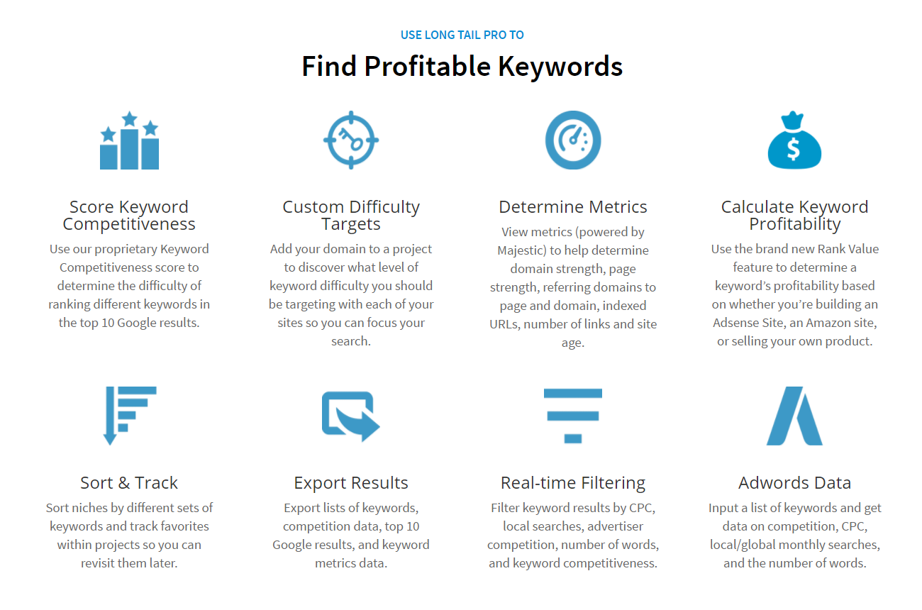 Use Long Tail Platinum To Find Profitable Keywords