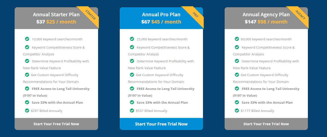 Pricing and Plans of Long Tail Platinum